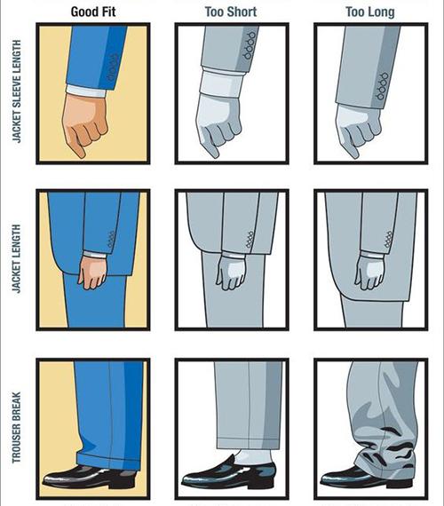 یکی از نکات خیلی مهم در خرید کت و شلوار اندازه درست قد آستین ، قد شلوار و قد کت است