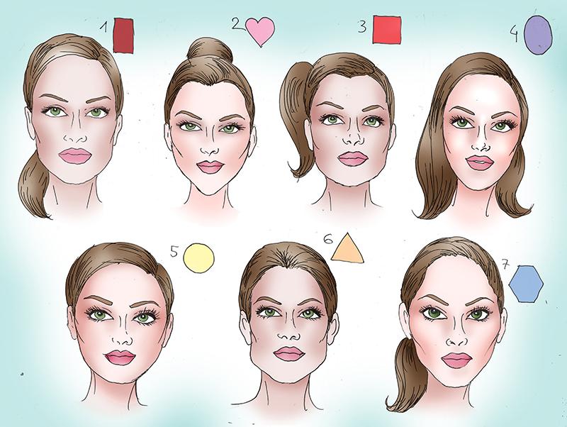 شناخت فرم صورت در انتخاب مدل مو بسیار تاثیرگذار است.