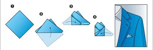 آموزش تای دو گوشه دستمال جیب بر روی تصویر