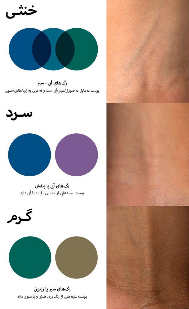راهنمای تشخیص رنگ پوست افراد