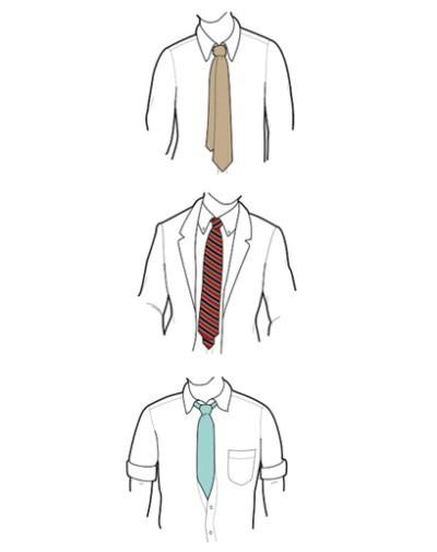 در تیپ نظامی کراوات داخل پیراهن قرار می گیرد به صورتی که بین دکمه سه و چهار پیراهن گذاشته می شود.