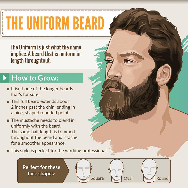 اگر از جمله افرادی هستید که صورتی گرد دارید به شما پیشنهاد میکنیم که سعی کنید با ریش به صورتتان زاویه بدهید