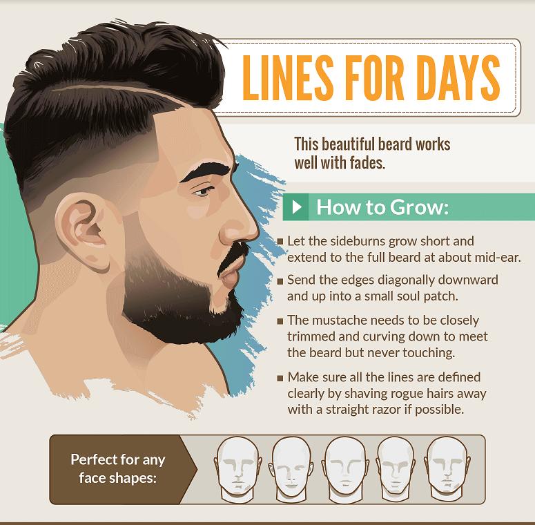 ریش مناسب با هر فرم صورتی