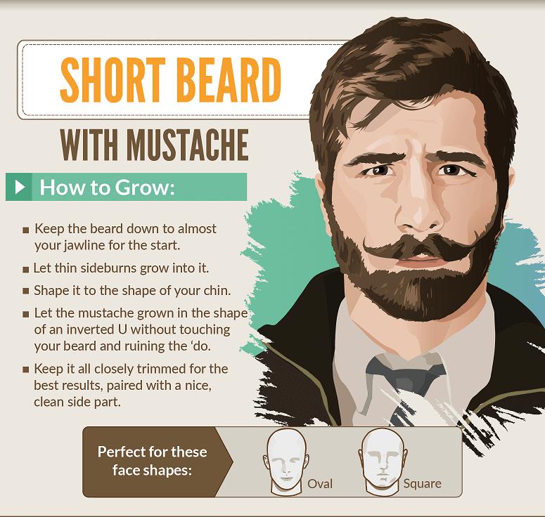 ریش کوتاه به همراه سبیل