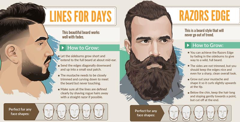 دو پیشنهاد مدل ریش مخصوص انواع صورت