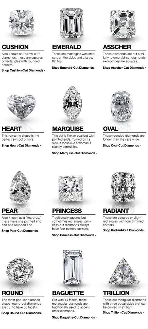 انواع مختلف مدلهای الماس