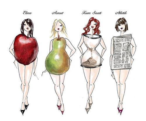به طور کلی چهار نوع تیپ بدنی استاندارد در زنان وجود دارد